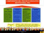 componentes del proyecto educativo institucional pei