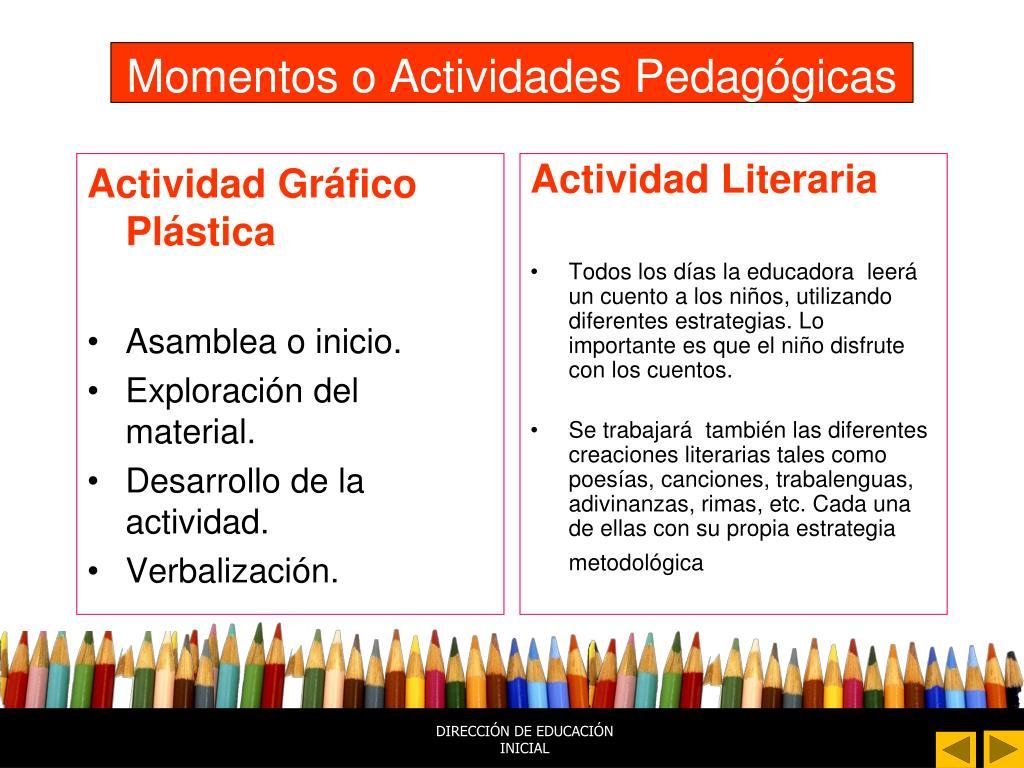 Momentos o Actividades Pedagógicas