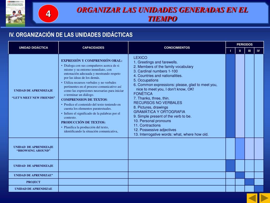 ORGANIZAR LAS UNIDADES GENERADAS EN EL TIEMPO