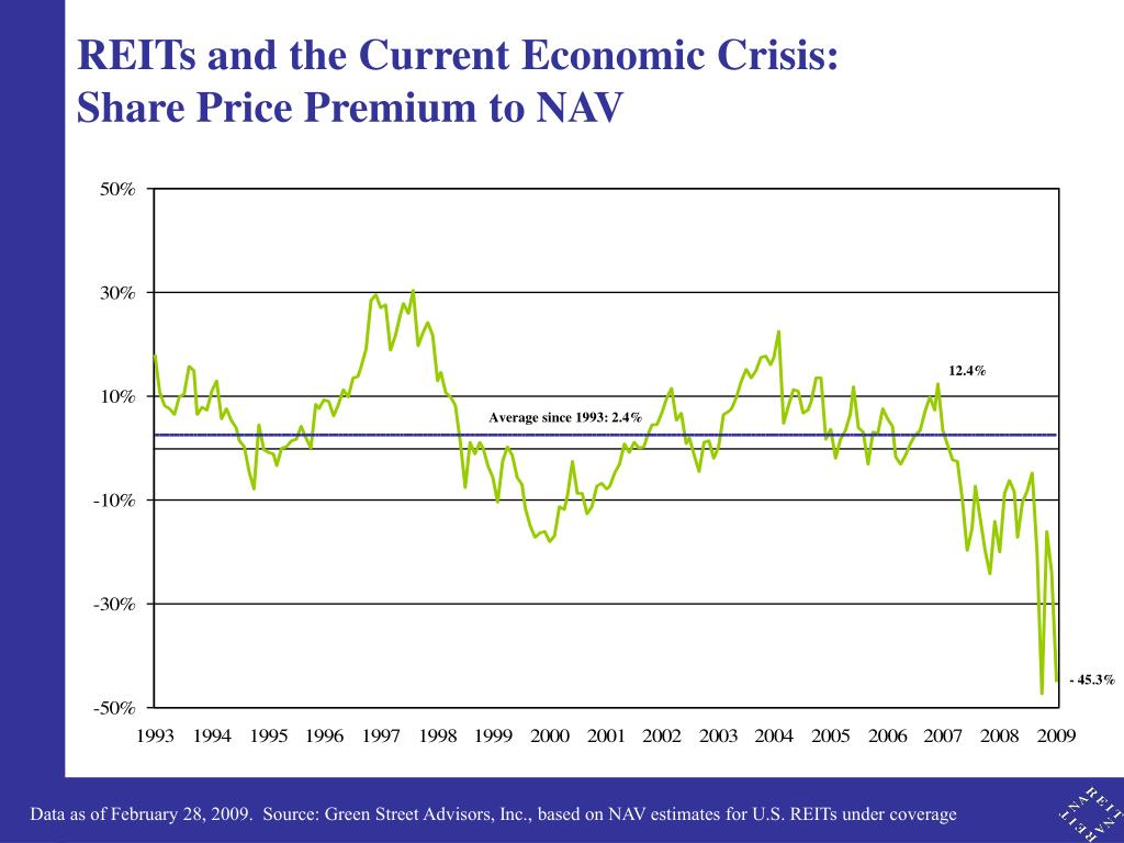 REITs and the Current Economic Crisis: