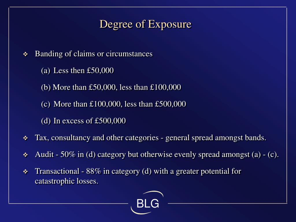 Degree of Exposure