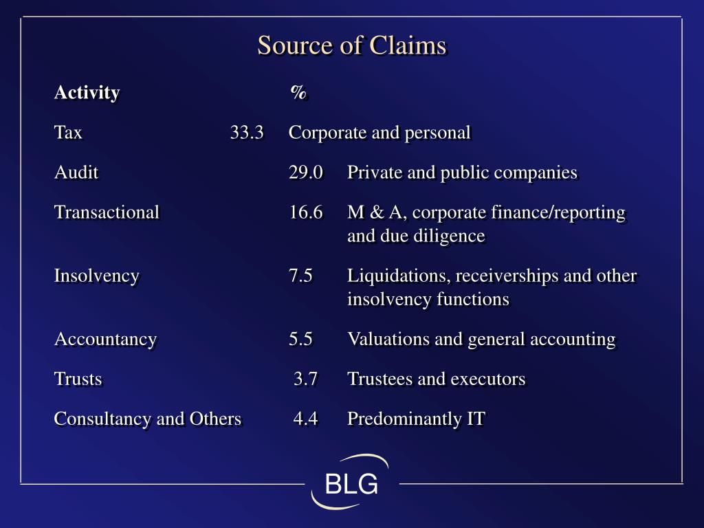 Source of Claims