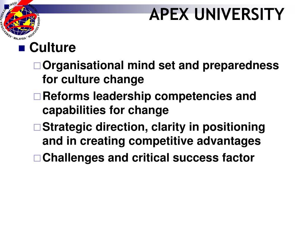 APEX UNIVERSITY