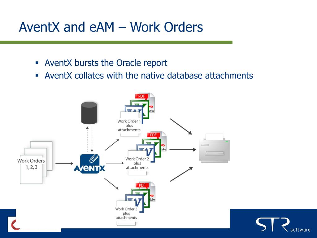 AventX and eAM – Work Orders