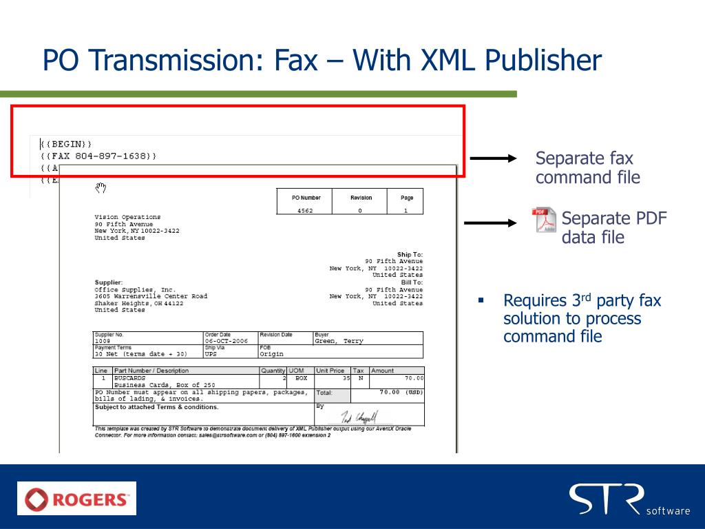 PO Transmission: Fax – With XML Publisher