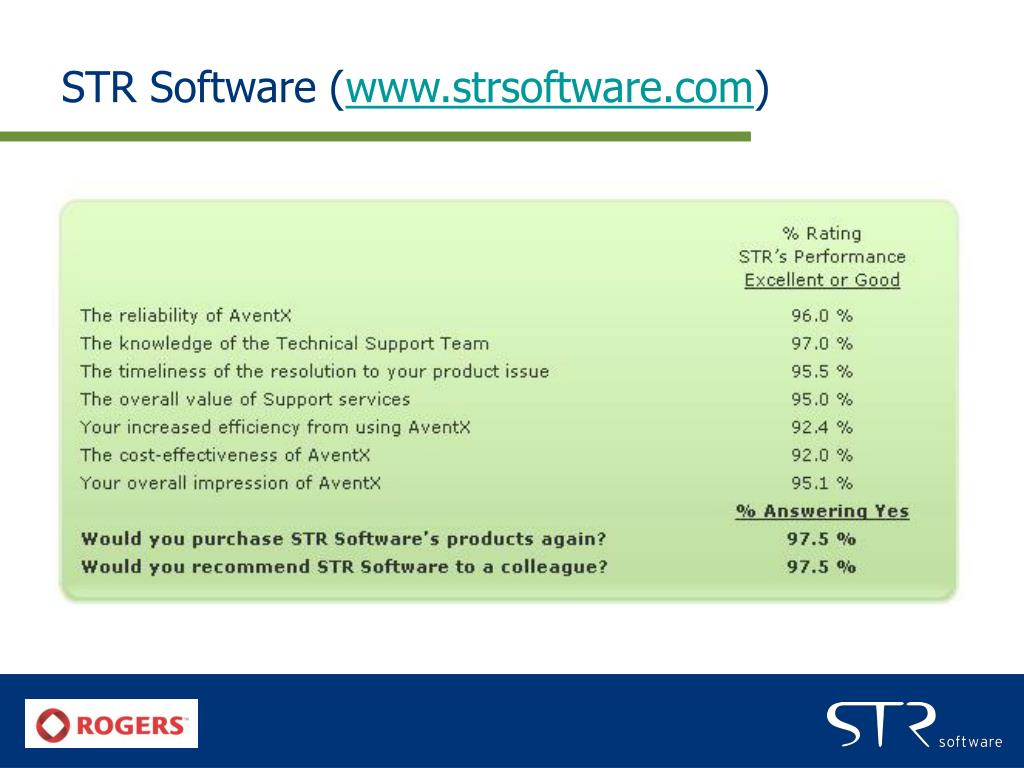 STR Software (