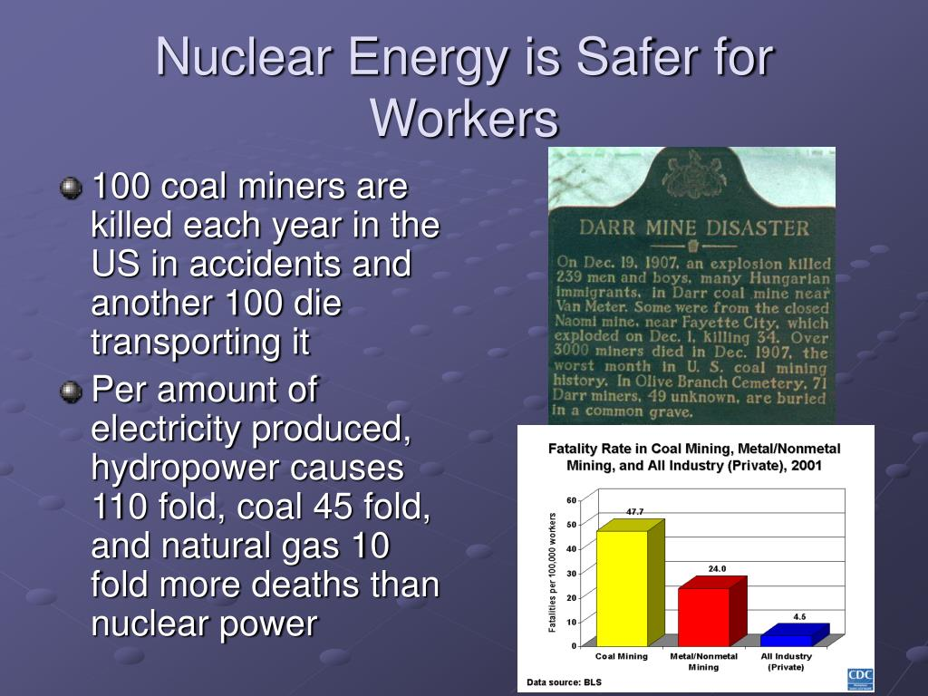 Nuclear Energy is Safer for Workers