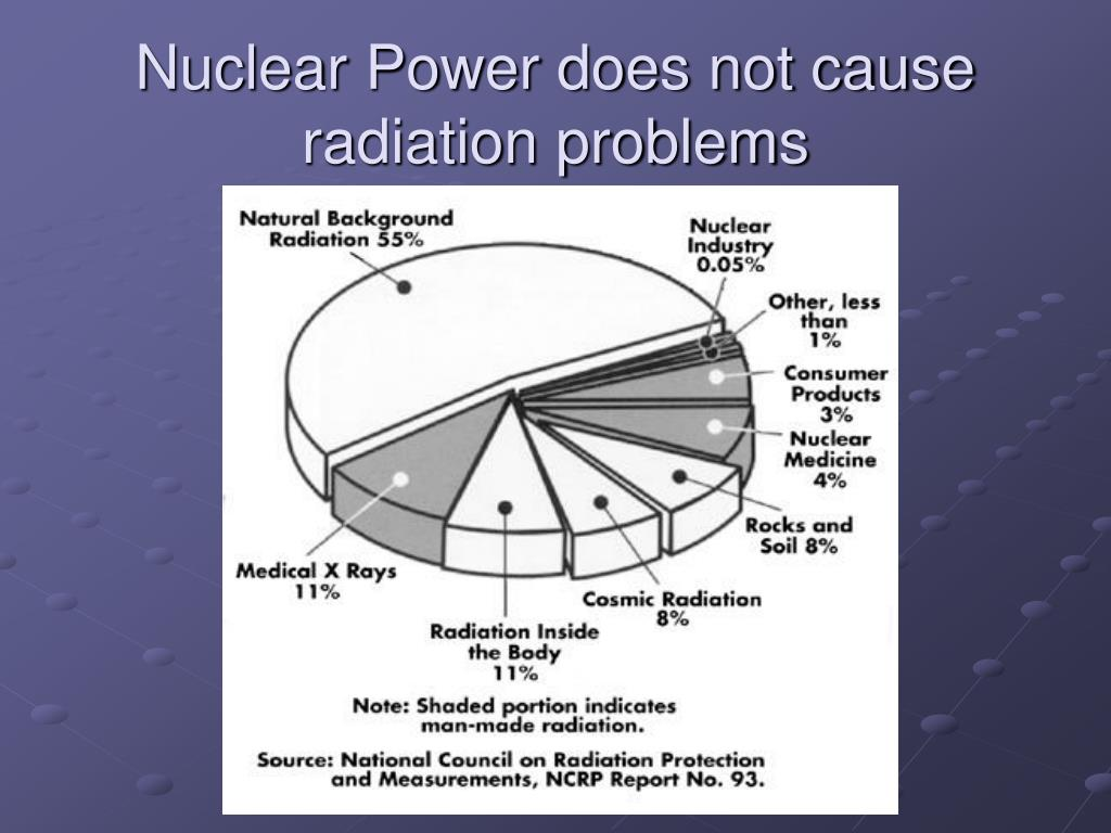 Nuclear Power does not cause radiation problems