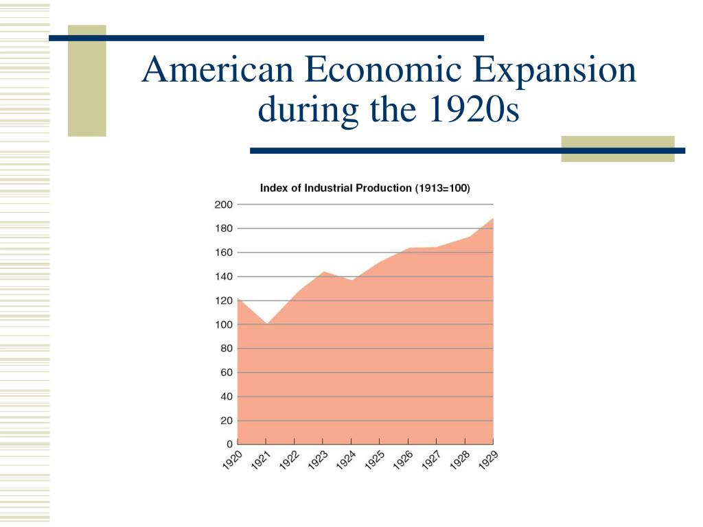 American Economic Expansion during the 1920s