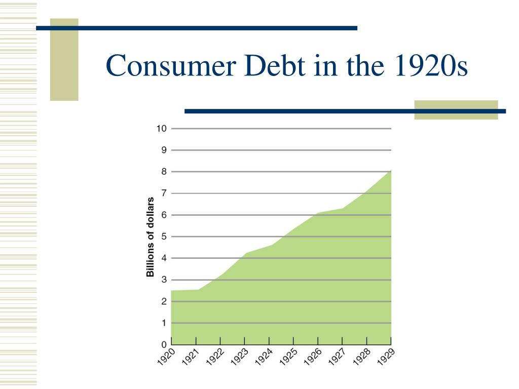Consumer Debt in the 1920s