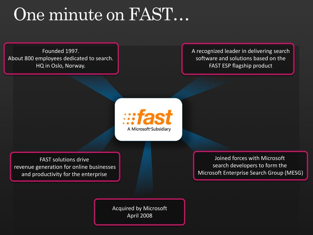 One minute on FAST…