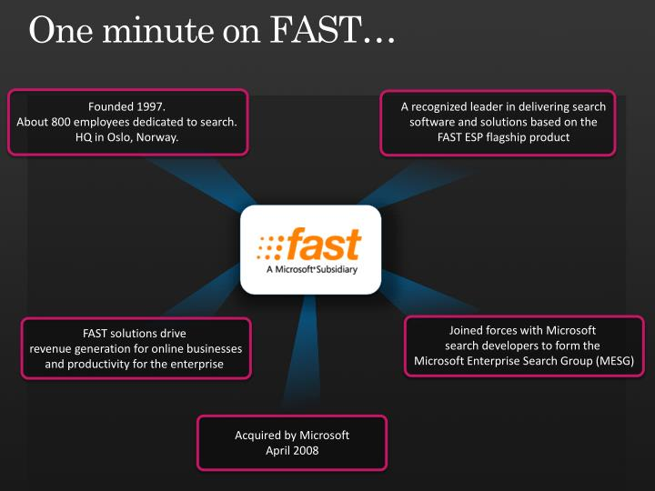 One minute on fast