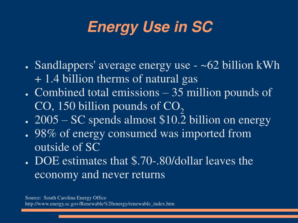 Energy Use in SC