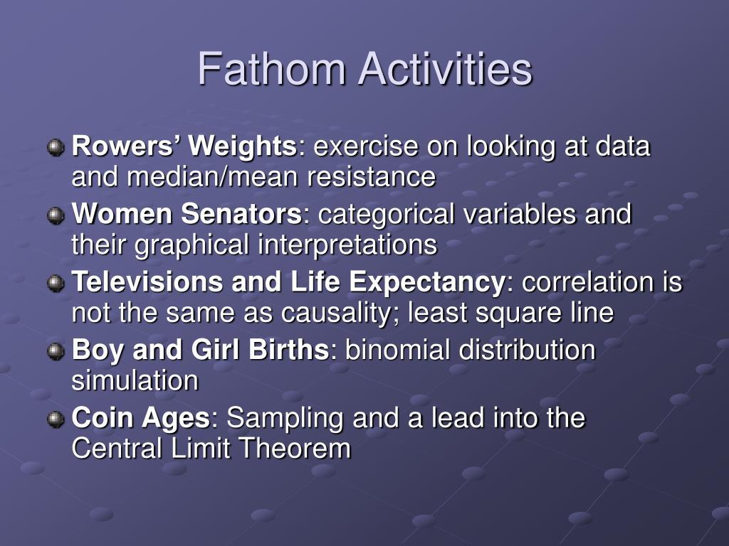 Fathom Activities