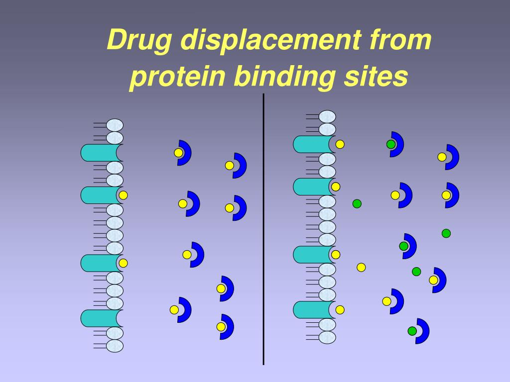 Drug displacement from