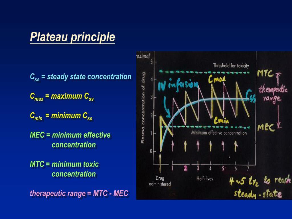 Plateau principle
