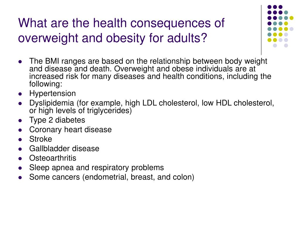 What are the health consequences of overweight and obesity for adults?