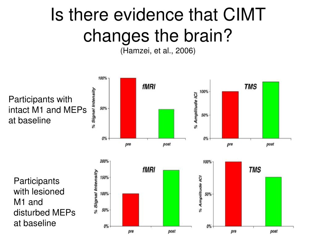 Is there evidence that CIMT changes the brain?