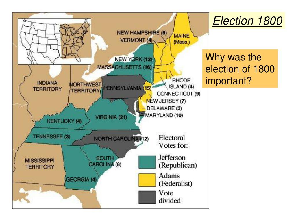 Election 1800