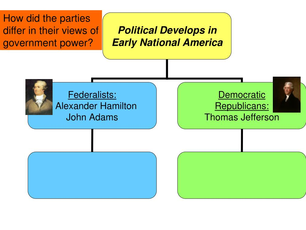 How did the parties