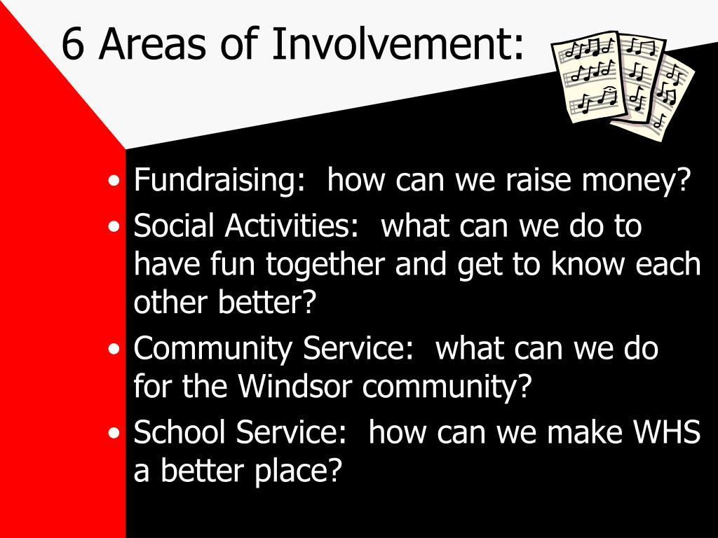 6 Areas of Involvement: