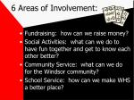 6 areas of involvement