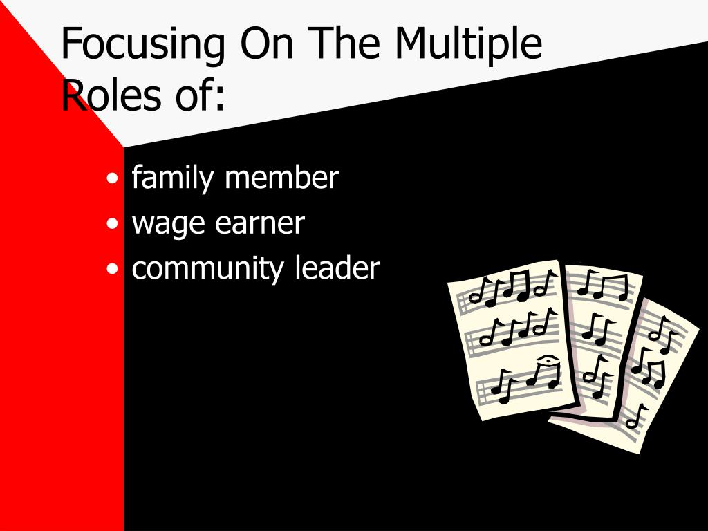 Focusing On The Multiple Roles of: