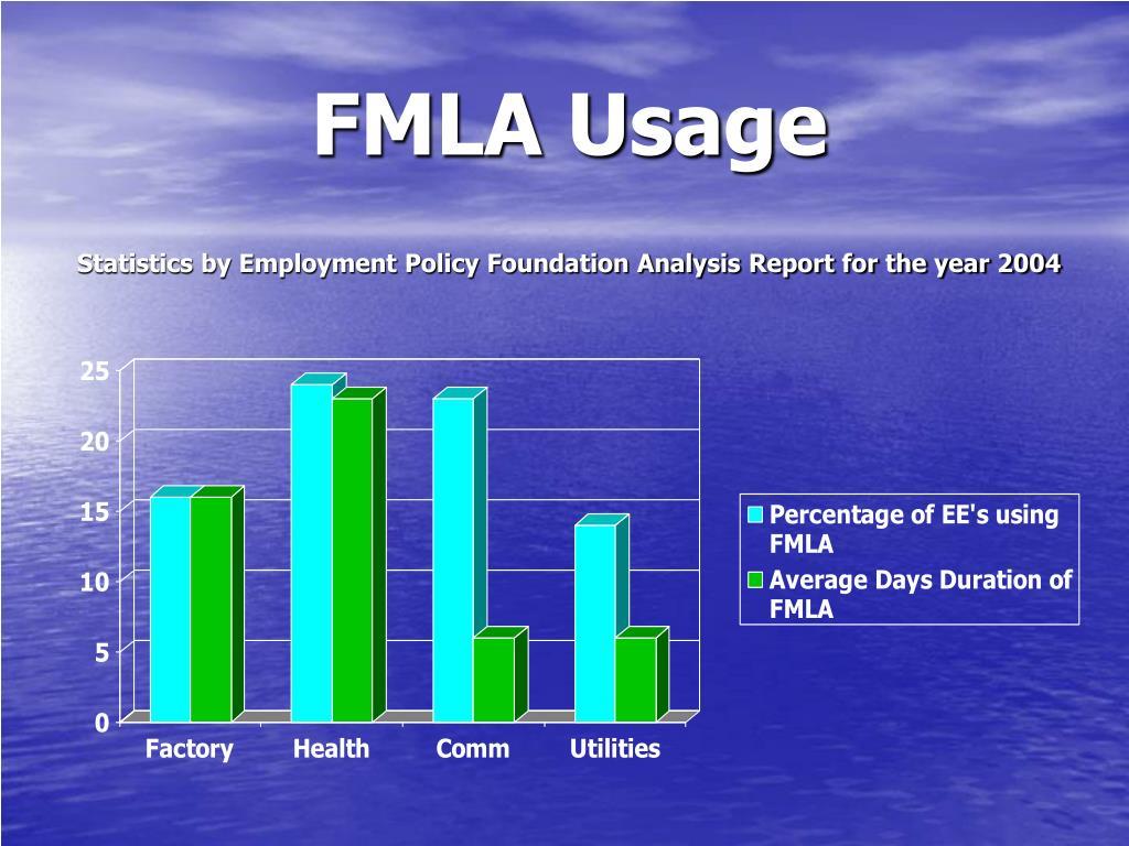 FMLA Usage