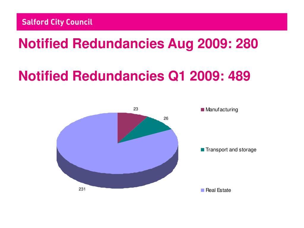Notified Redundancies Aug 2009: 280