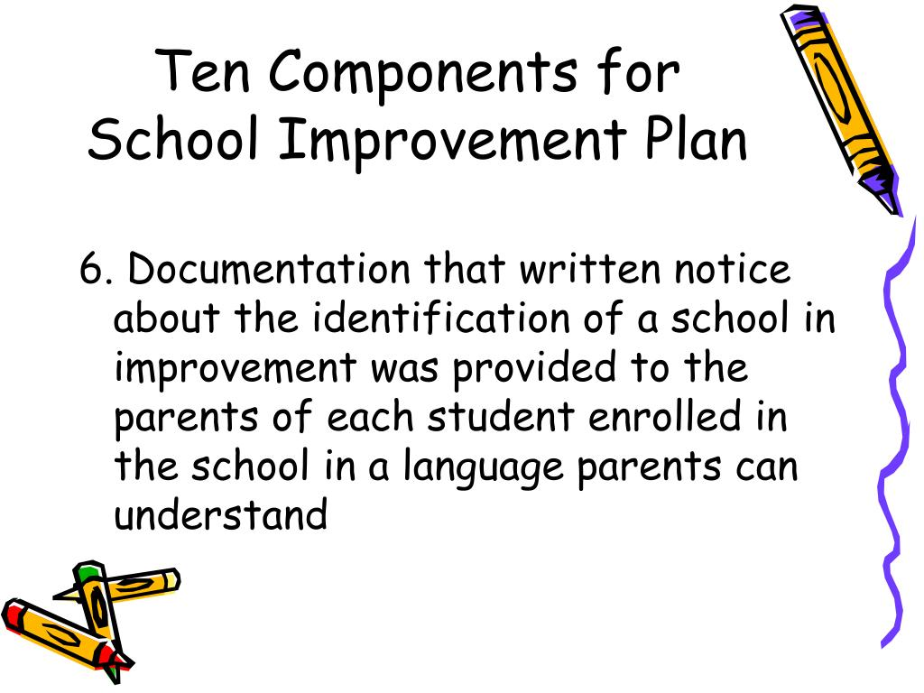 Ten Components for School Improvement Plan