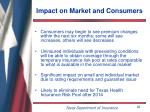 impact on market and consumers