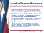 impact on market and consumers23