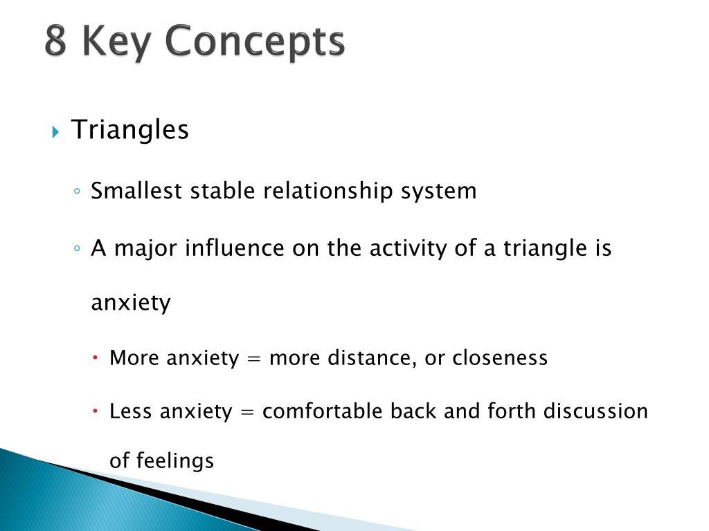 8 Key Concepts