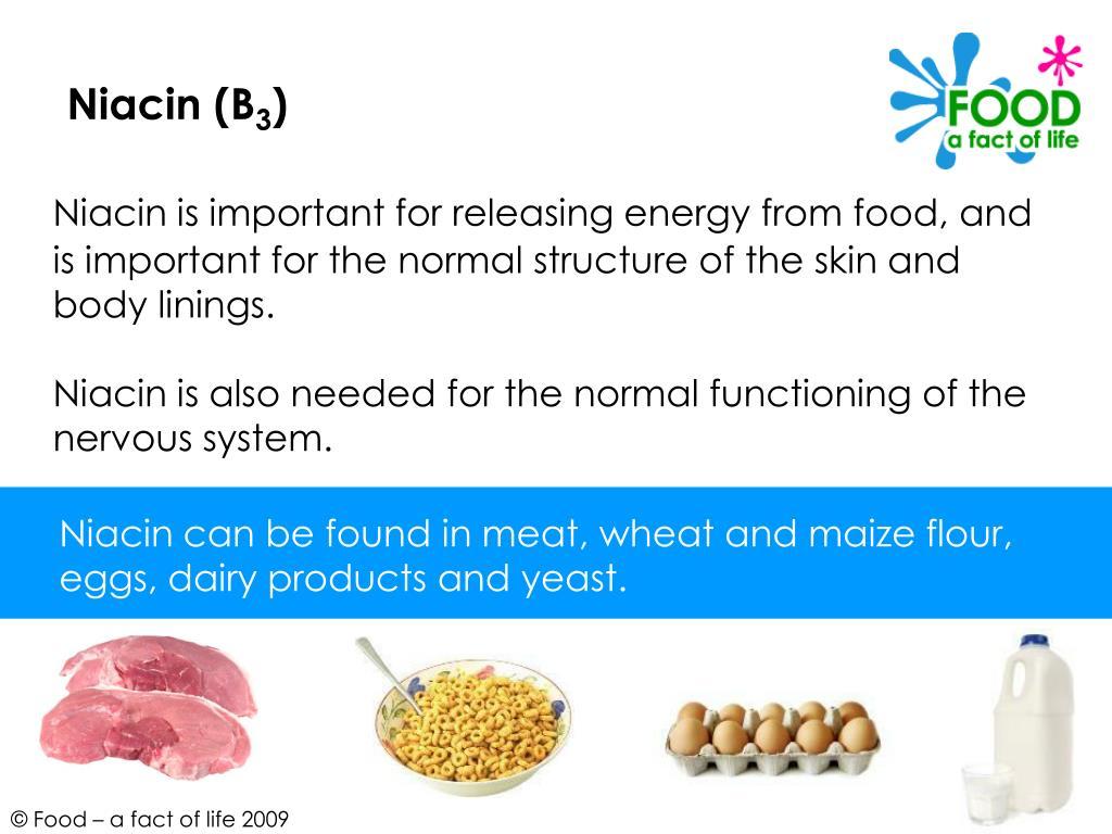 Niacin (B