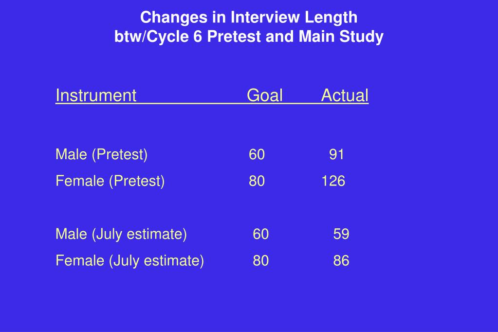 Changes in Interview Length