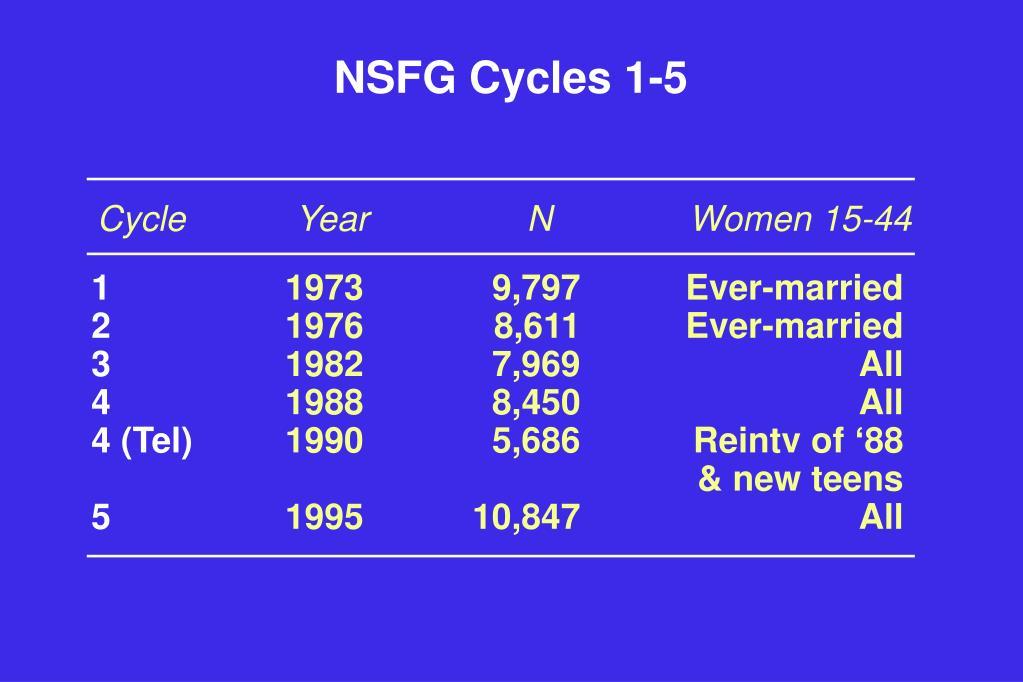 NSFG Cycles 1-5