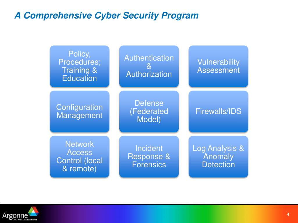 A Comprehensive Cyber Security Program