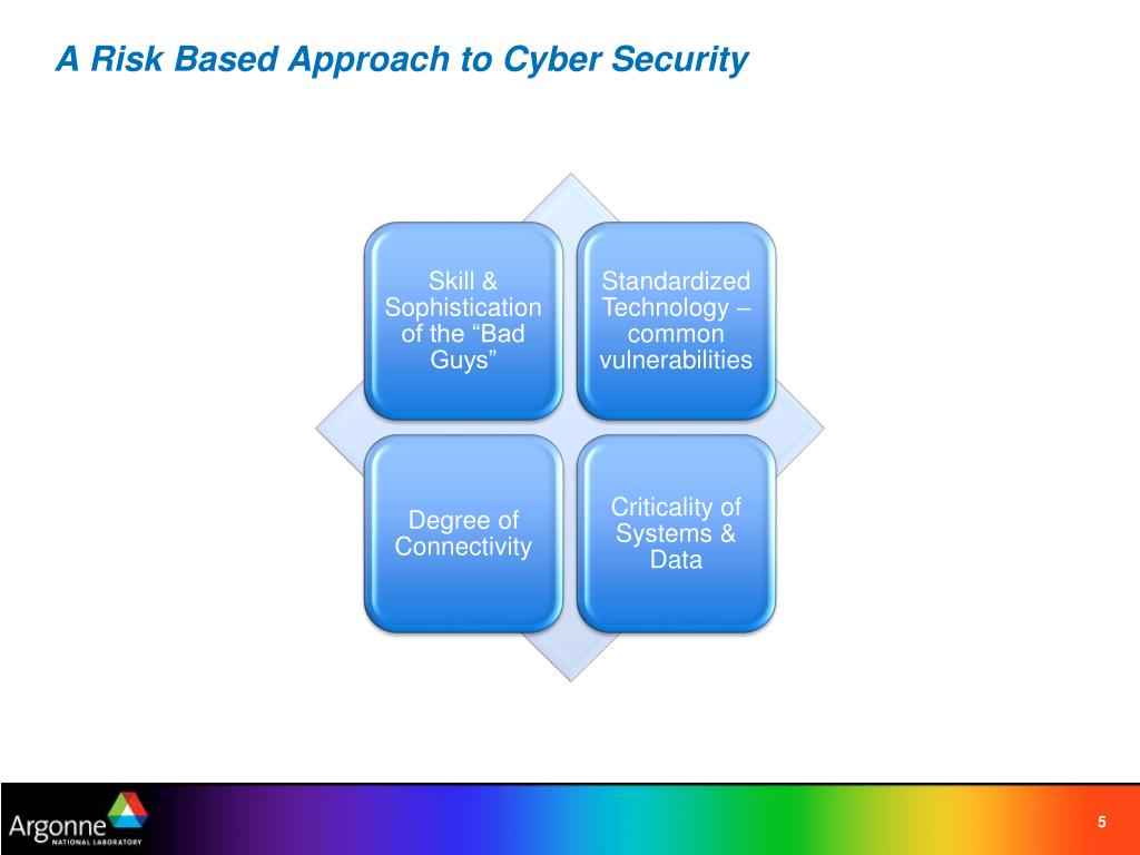 A Risk Based Approach to Cyber Security