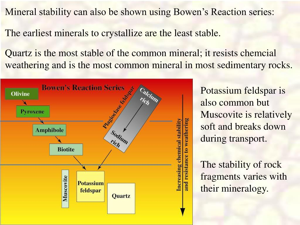 Mineral stability can also be shown using Bowen's Reaction series: