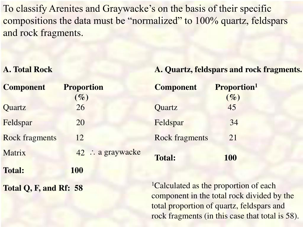 "To classify Arenites and Graywacke's on the basis of their specific compositions the data must be ""normalized"" to 100% quartz, feldspars and rock fragments."