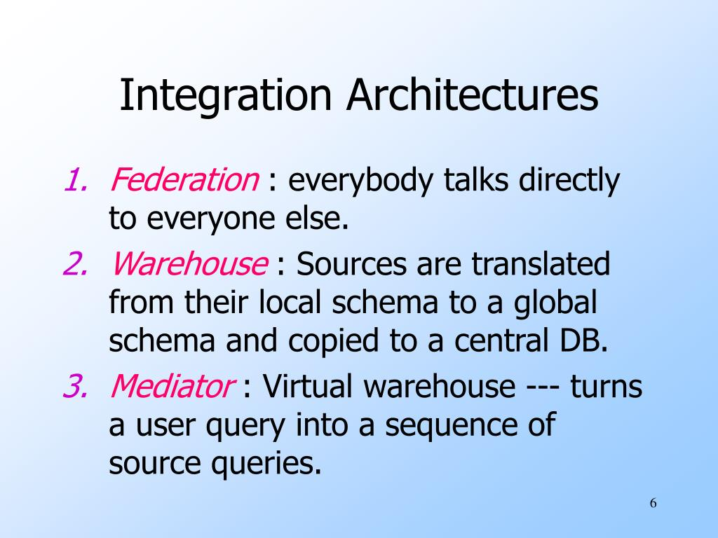 Integration Architectures