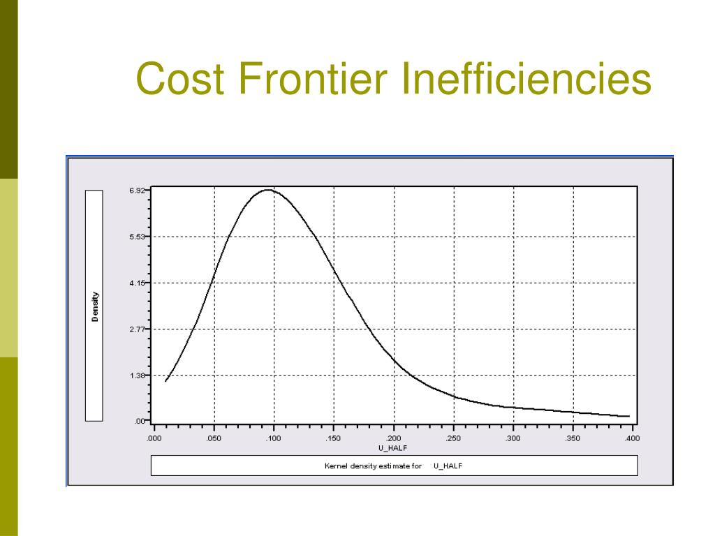 Cost Frontier Inefficiencies