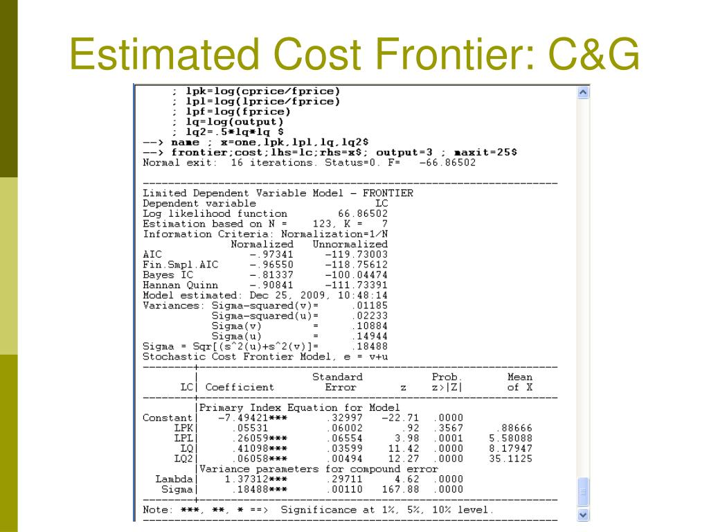 Estimated Cost Frontier: C&G