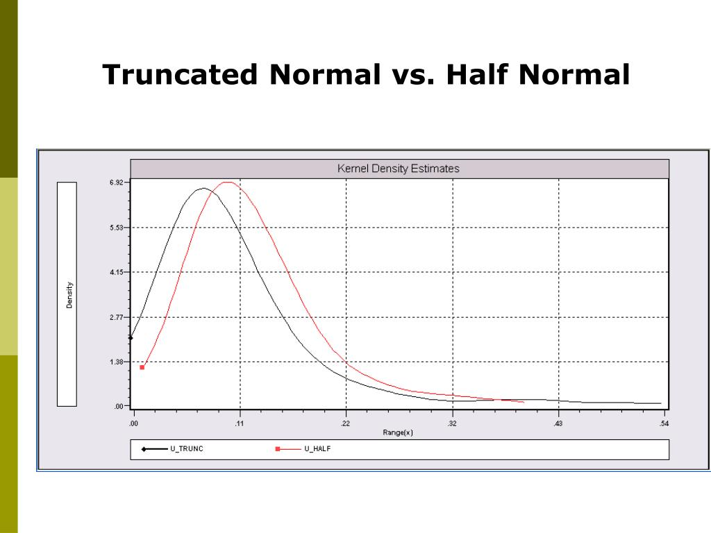 Truncated Normal vs. Half Normal