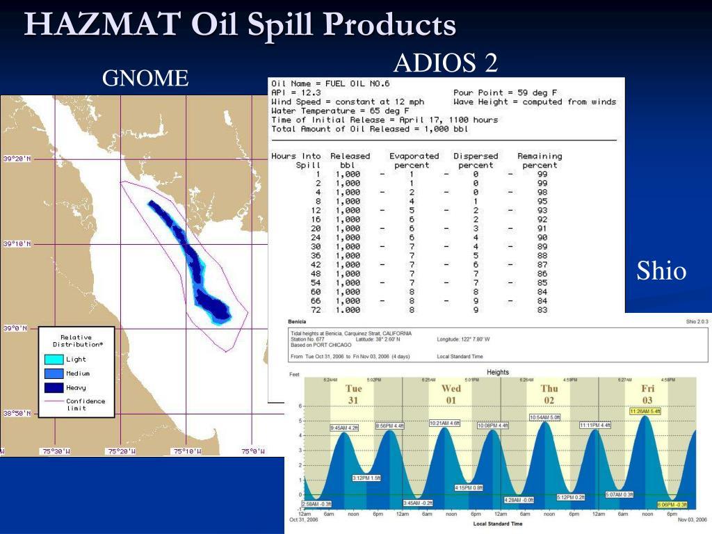 HAZMAT Oil Spill Products