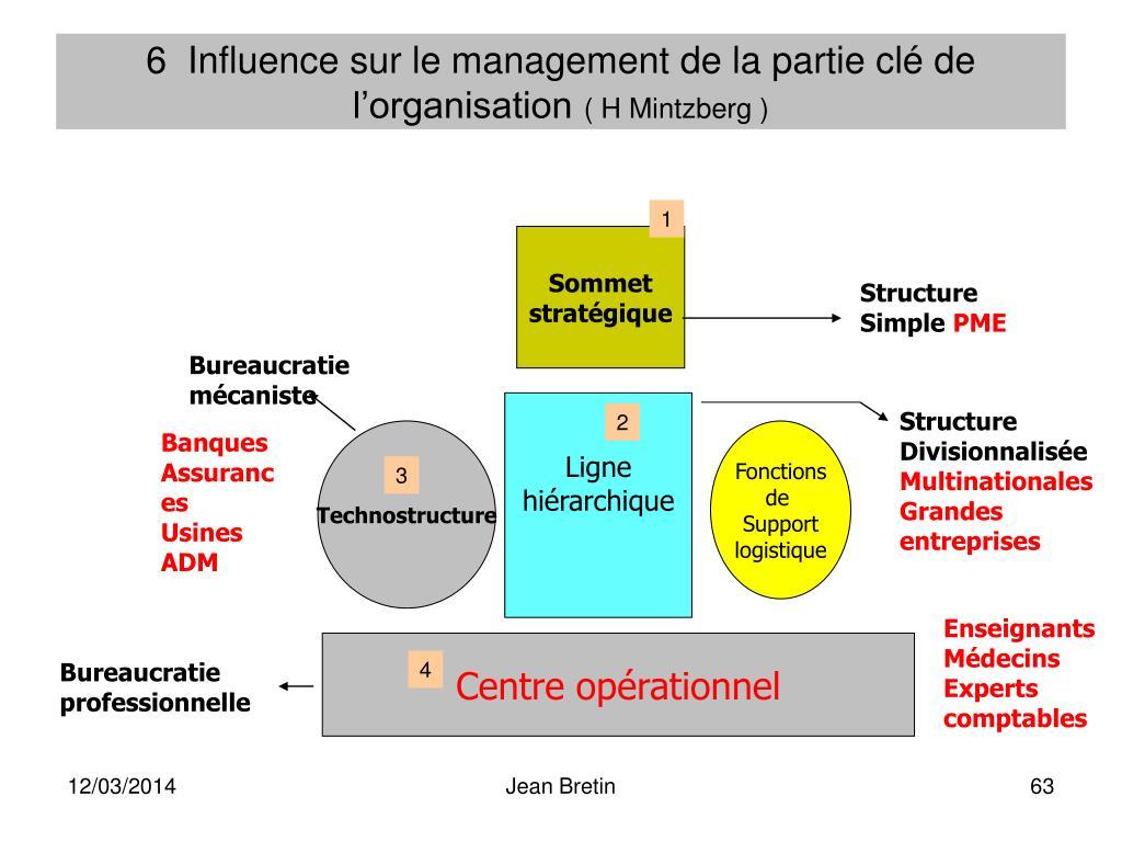 6  Influence sur le management de la partie clé de l'organisation