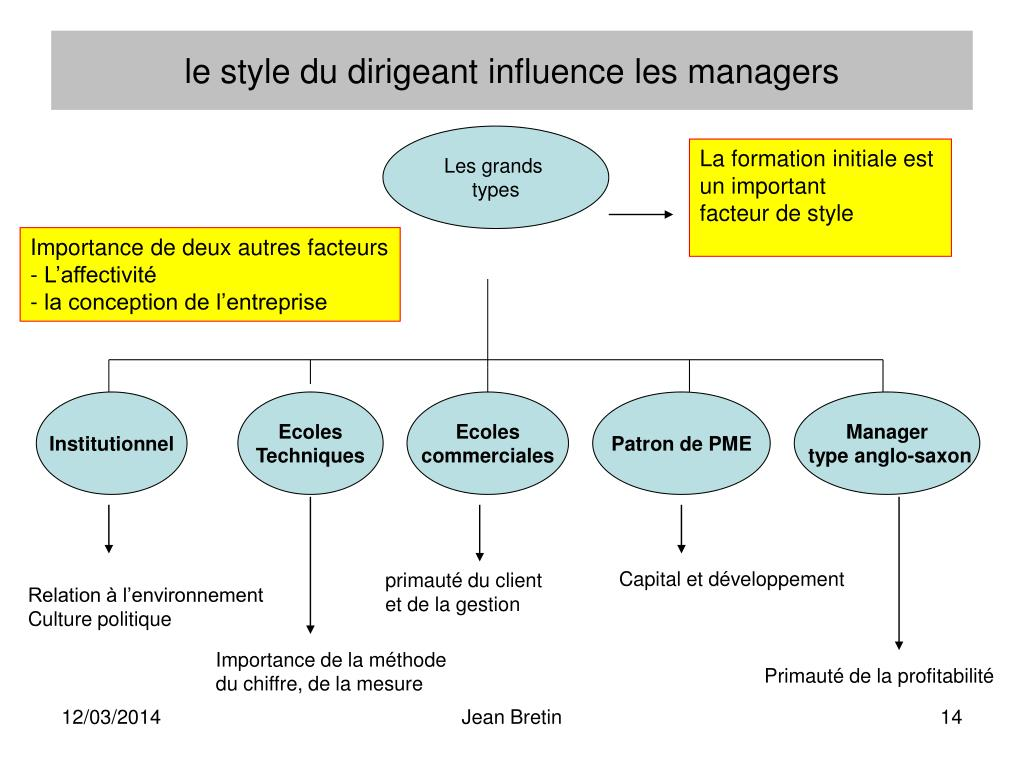le style du dirigeant influence les managers