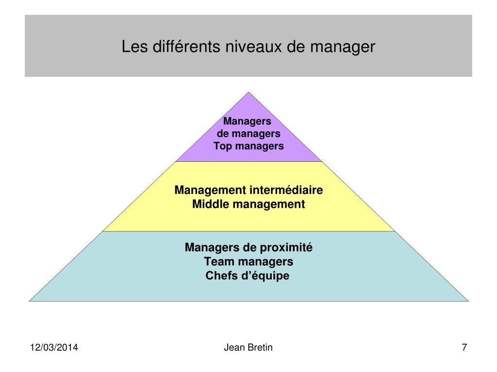 Les différents niveaux de manager