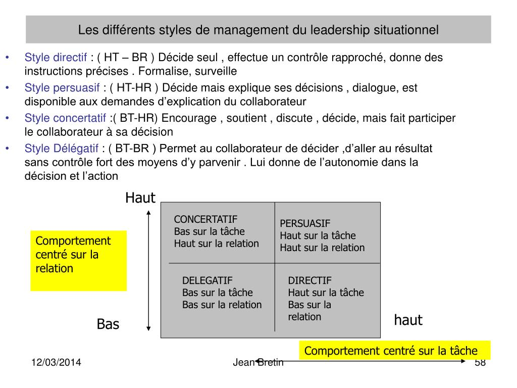 Les différents styles de management du leadership situationnel