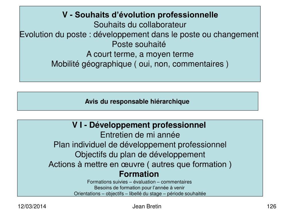V - Souhaits d'évolution professionnelle